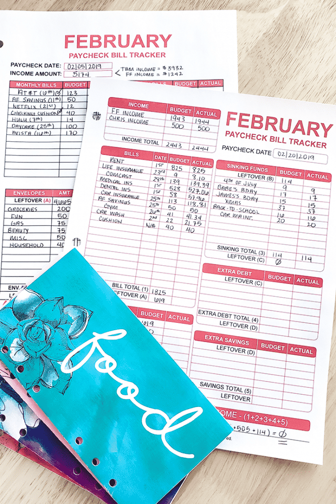 A detailed look into my February 2019 budget. Don't just blindly follow a budget. Understand the reasons behind your financial choices, and look at what your budget is telling you.